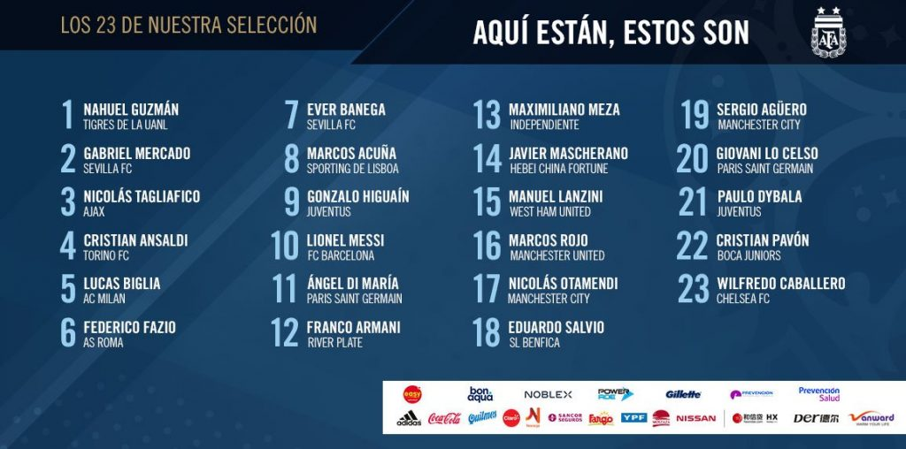 e7305518a93 Argentina 2018 FIFA World Cup shirt numbers released – Mundo Albiceleste