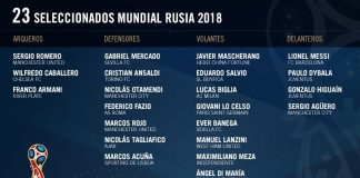 Argentina's 2018 FIFA World Cup team
