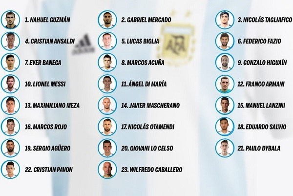 Argentina shirt numbers