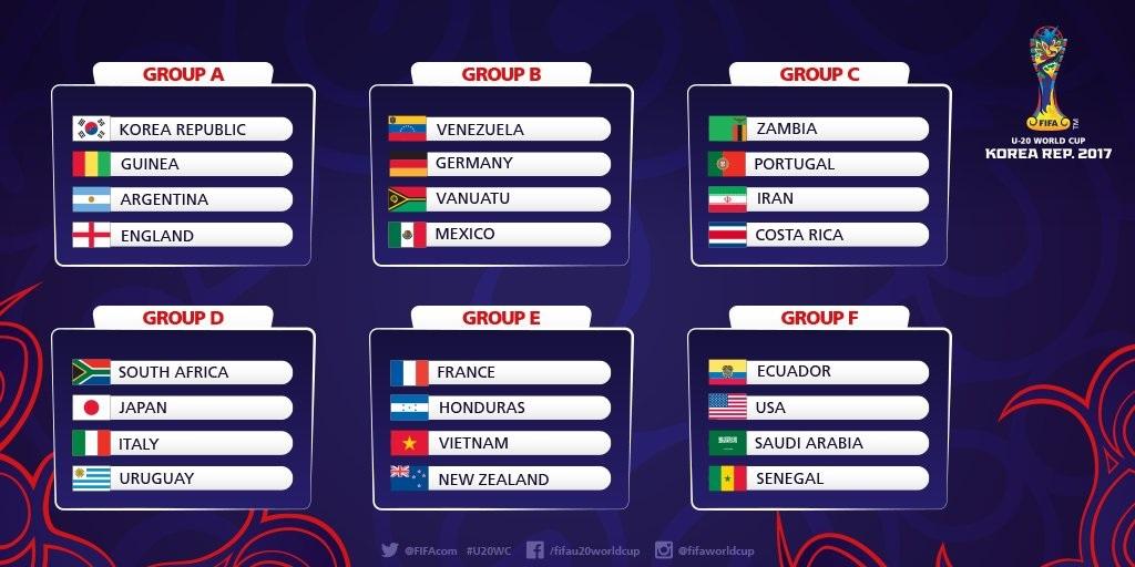 Argentina's U20 World Cup team