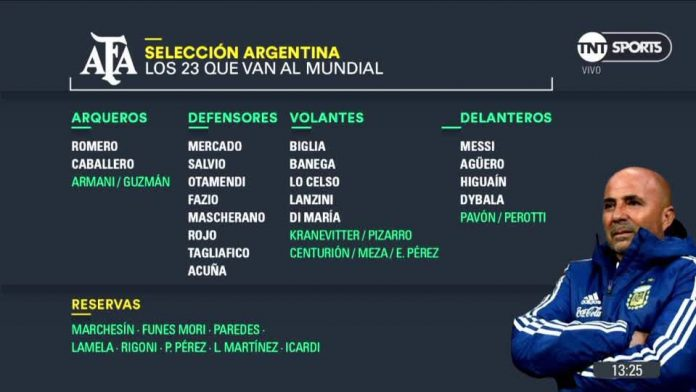 Argentina World Cup