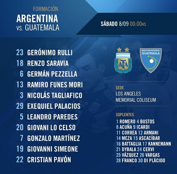 Argentina Guatemala